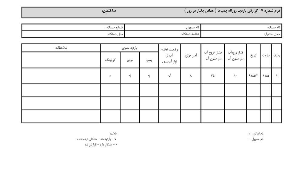 فرم گزارش بازدید روزانه پمپ ها :